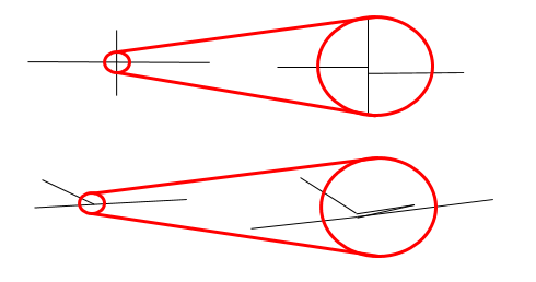 2  Network Preparation — sDNA 3 3 alpha0 documentation