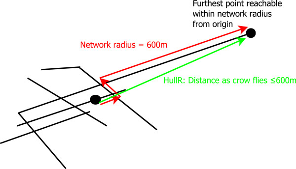 Illustration of convex hull maximum radius   sDNA